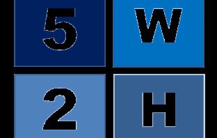 A ferramenta 5W2H é útil?