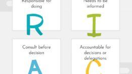 Matriz RACI – a solução para os seus problemas de comunicação!