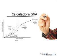 Calculadora GVA