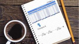 Método de Seleção de Projetos: Taxa Interna de Retorno (TIR)