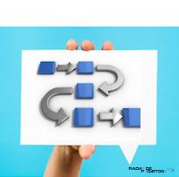 Método do diagrama de precedências (MDP) ou atividade no nó (ANN)
