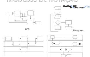 Ferramenta da qualidade : Fluxograma – Modelos de notação