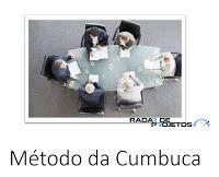 Método da cumbuca: aumentando o conhecimento organizacional