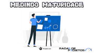 Portfolio, Programme, Project Management Maturity Model – P3M3